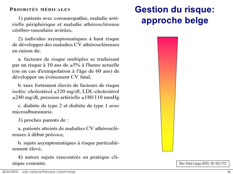 28-04-2010 ULB - Institut de Pharmacie - Chaire Francqui66 Gestion du risque: approche belge Rev Med Liege 2005; 60:163-172