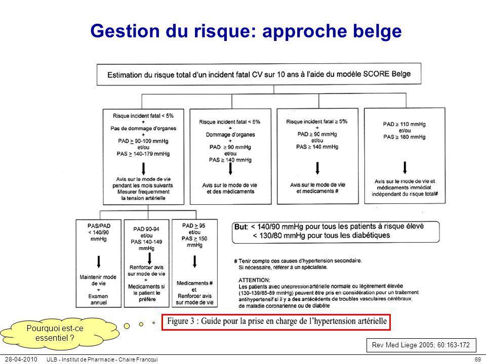 28-04-2010 ULB - Institut de Pharmacie - Chaire Francqui69 Gestion du risque: approche belge Pourquoi est-ce essentiel ? Rev Med Liege 2005; 60:163-17