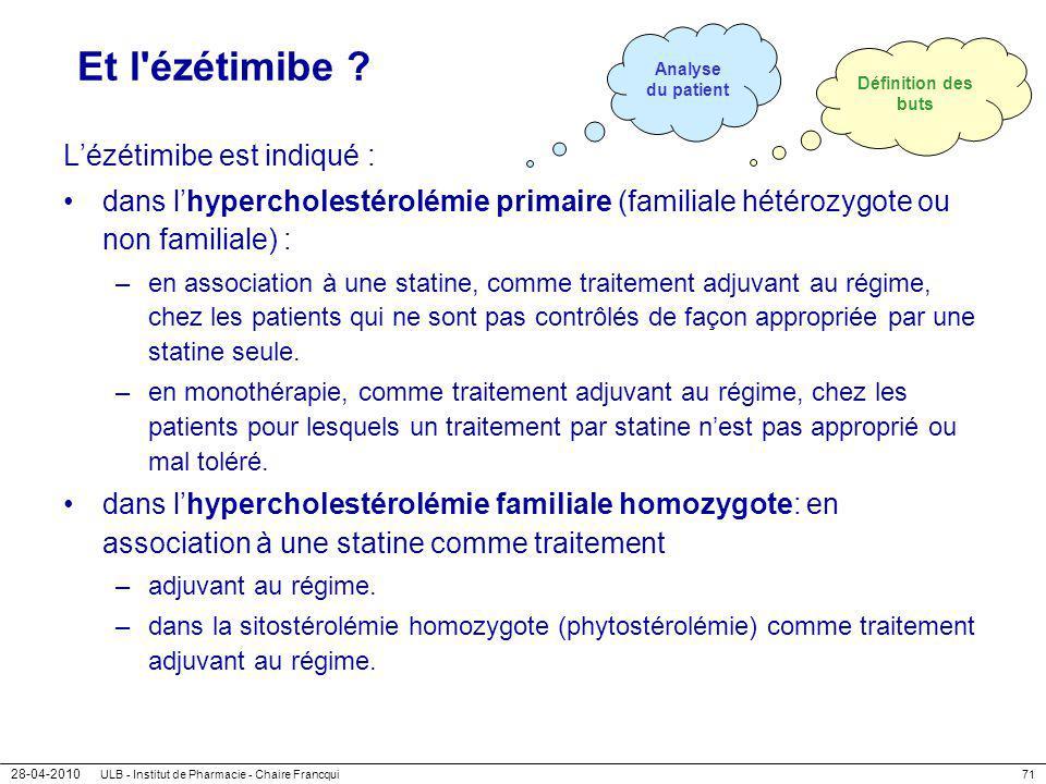 28-04-2010 ULB - Institut de Pharmacie - Chaire Francqui71 Et l'ézétimibe ? Lézétimibe est indiqué : dans lhypercholestérolémie primaire (familiale hé