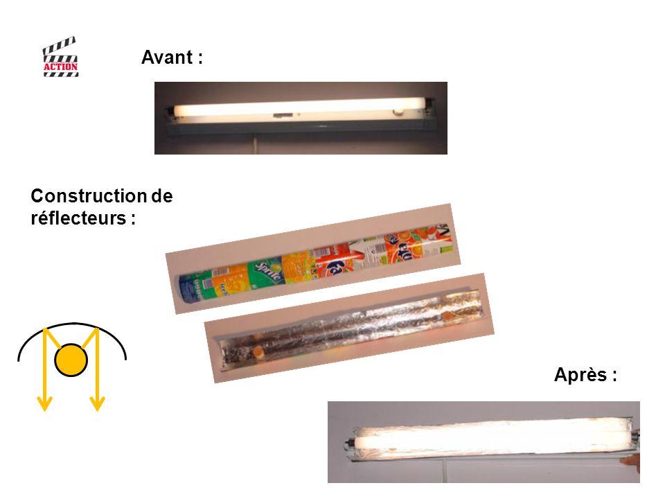 Avant : Après : : application Construction de réflecteurs :