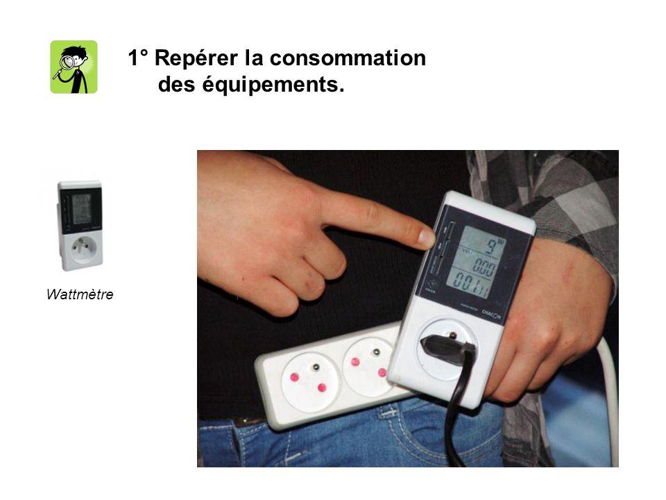 1° Repérer la consommation des équipements. Wattmètre