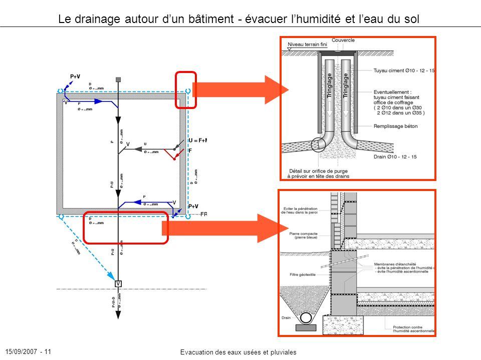 15/09/2007 - 11 Evacuation des eaux usées et pluviales Le drainage autour dun bâtiment - évacuer lhumidité et leau du sol