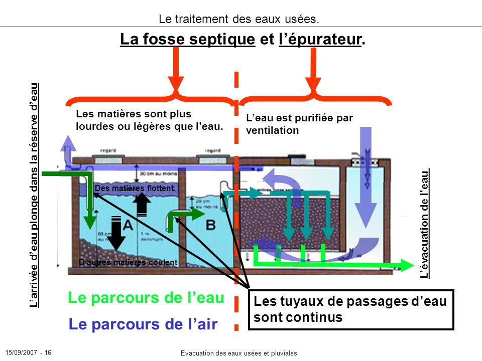 15/09/2007 - 16 Evacuation des eaux usées et pluviales Le traitement des eaux usées. La fosse septique et lépurateur. Le parcours de lair Les matières