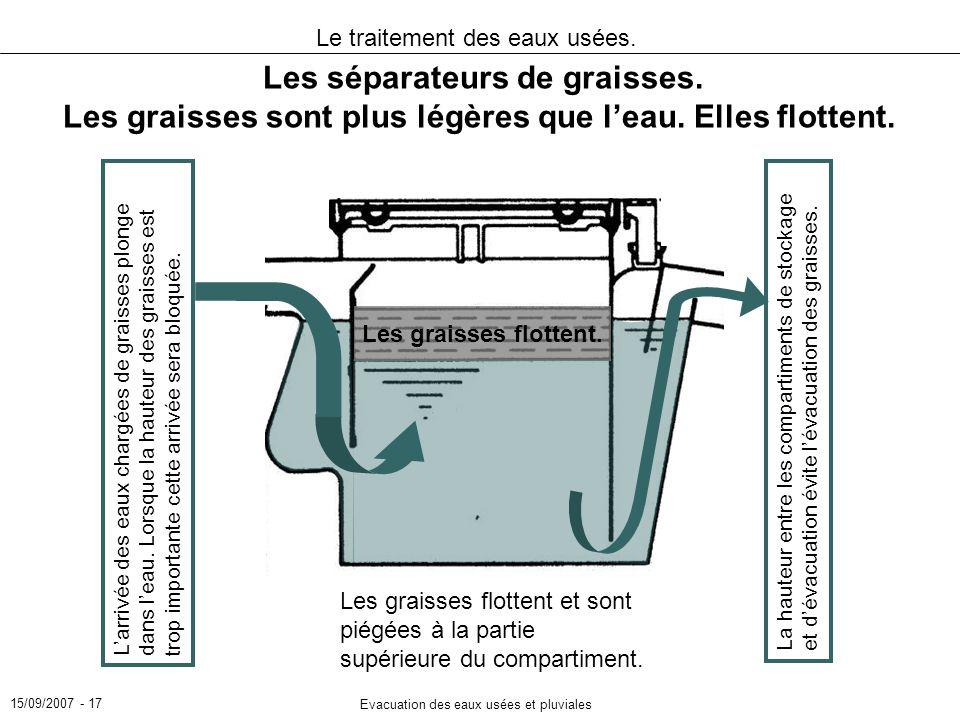 15/09/2007 - 17 Evacuation des eaux usées et pluviales Le traitement des eaux usées. Les séparateurs de graisses. Les graisses sont plus légères que l