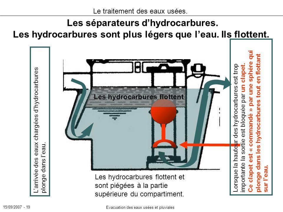 15/09/2007 - 19 Evacuation des eaux usées et pluviales Le traitement des eaux usées. Les séparateurs dhydrocarbures. Les hydrocarbures sont plus léger
