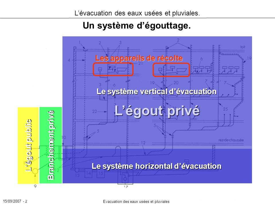 15/09/2007 - 2 Evacuation des eaux usées et pluviales Lévacuation des eaux usées et pluviales. Un système dégouttage. Légoutprivé Légout privé Branche