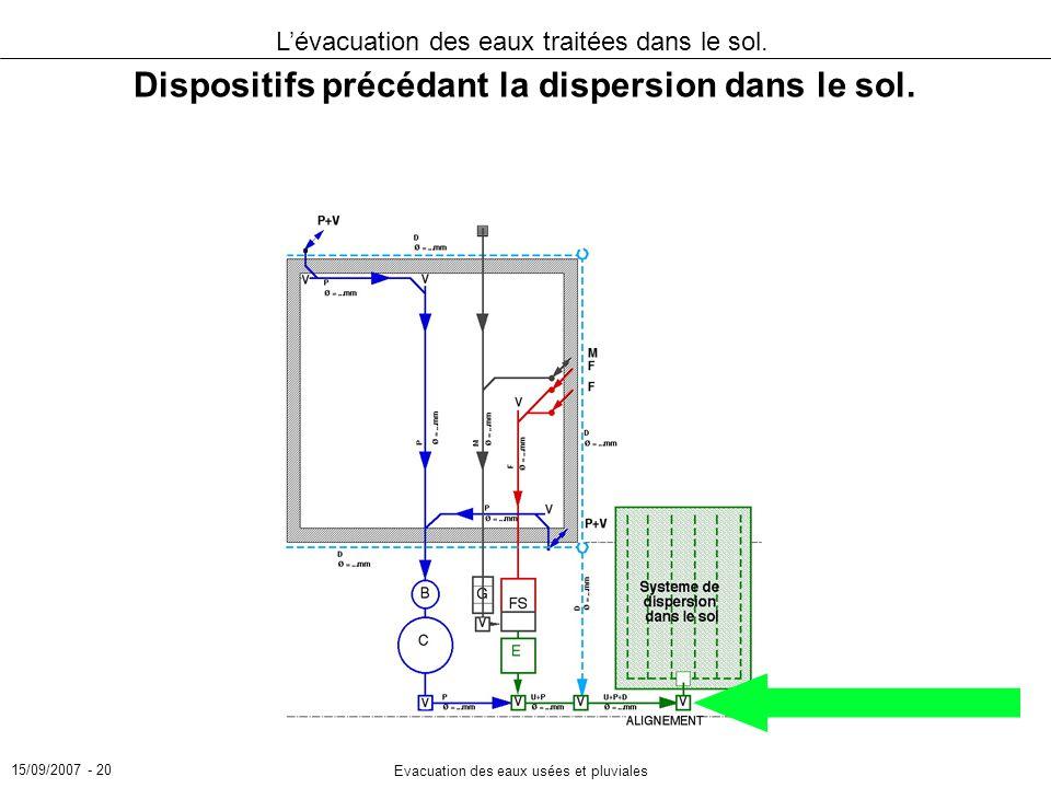 15/09/2007 - 20 Evacuation des eaux usées et pluviales Lévacuation des eaux traitées dans le sol. Dispositifs précédant la dispersion dans le sol.