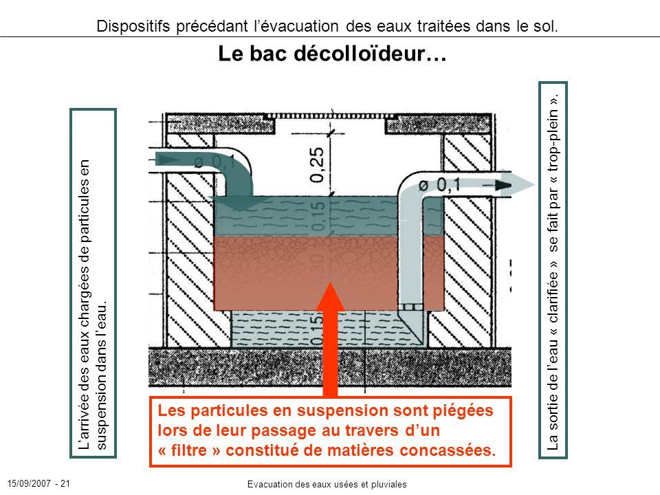 15/09/2007 - 21 Evacuation des eaux usées et pluviales Dispositifs précédant lévacuation des eaux traitées dans le sol. Le bac décolloïdeur… Larrivée