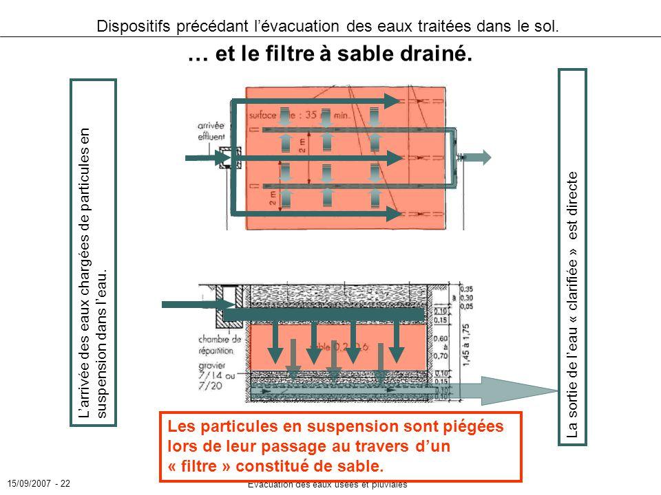 15/09/2007 - 22 Evacuation des eaux usées et pluviales Dispositifs précédant lévacuation des eaux traitées dans le sol. … et le filtre à sable drainé.