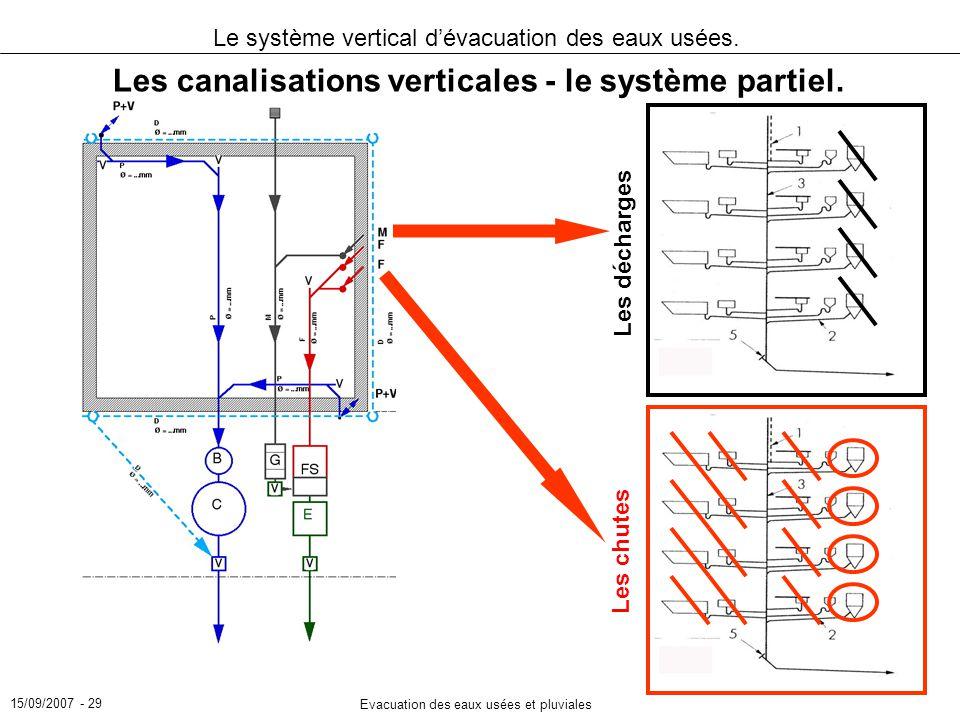 15/09/2007 - 29 Evacuation des eaux usées et pluviales Le système vertical dévacuation des eaux usées. Les décharges Les canalisations verticales - le