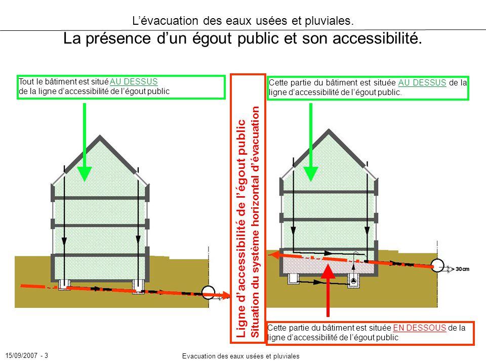 15/09/2007 - 3 Evacuation des eaux usées et pluviales Lévacuation des eaux usées et pluviales. La présence dun égout public et son accessibilité. Cett