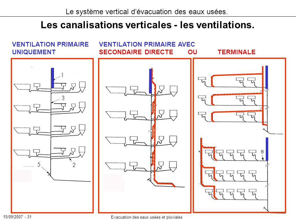 15/09/2007 - 31 Evacuation des eaux usées et pluviales Le système vertical dévacuation des eaux usées. Les canalisations verticales - les ventilations