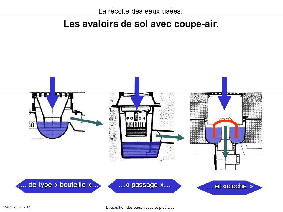 15/09/2007 - 32 Evacuation des eaux usées et pluviales La récolte des eaux usées. Les avaloirs de sol avec coupe-air. …« passage »… … et «cloche » ….