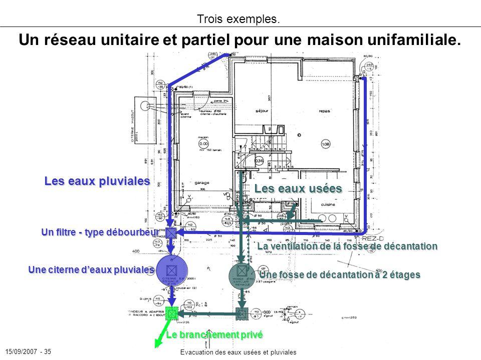 15/09/2007 - 35 Evacuation des eaux usées et pluviales Trois exemples. Un réseau unitaire et partiel pour une maison unifamiliale. Les eaux pluviales