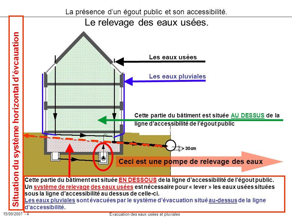 15/09/2007 - 4 Evacuation des eaux usées et pluviales La présence dun égout public et son accessibilité. Le relevage des eaux usées. Situation du syst