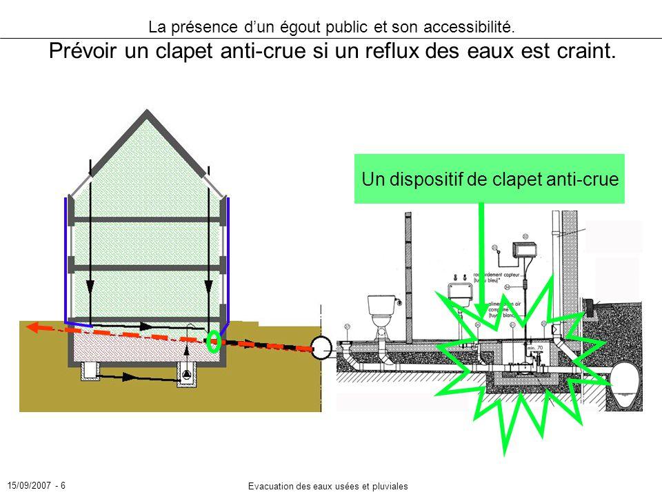 15/09/2007 - 6 Evacuation des eaux usées et pluviales La présence dun égout public et son accessibilité. Prévoir un clapet anti-crue si un reflux des