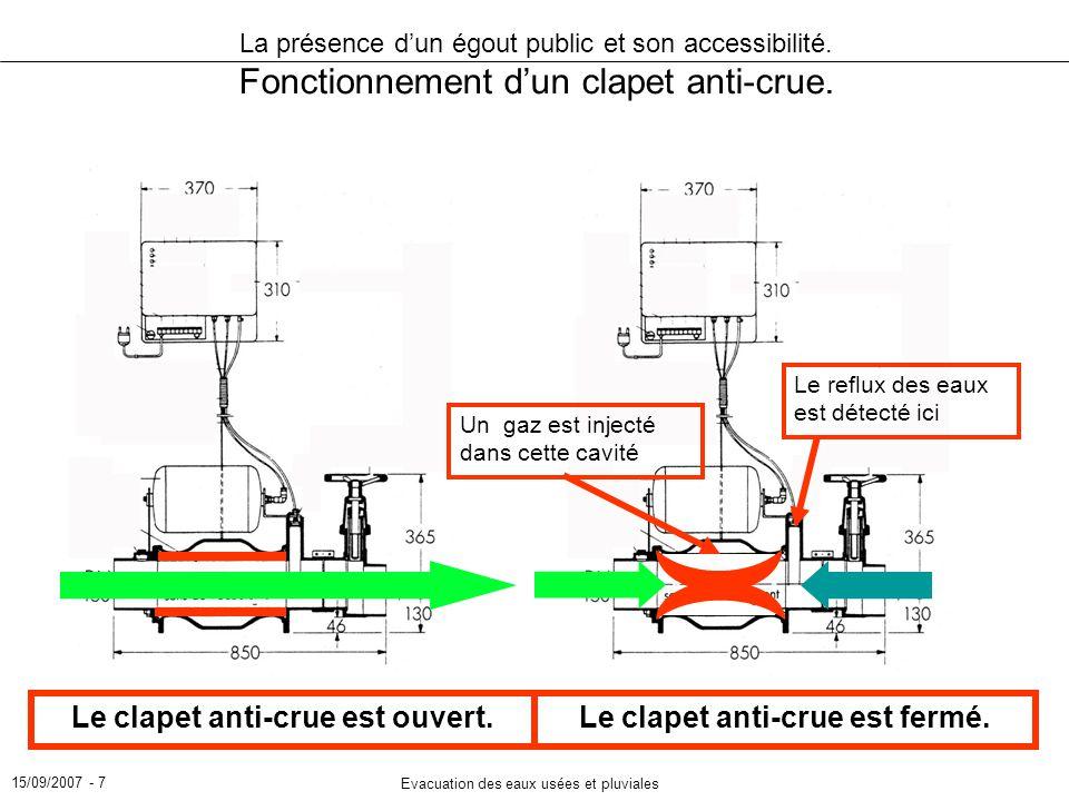 15/09/2007 - 7 Evacuation des eaux usées et pluviales La présence dun égout public et son accessibilité. Fonctionnement dun clapet anti-crue. Le clape