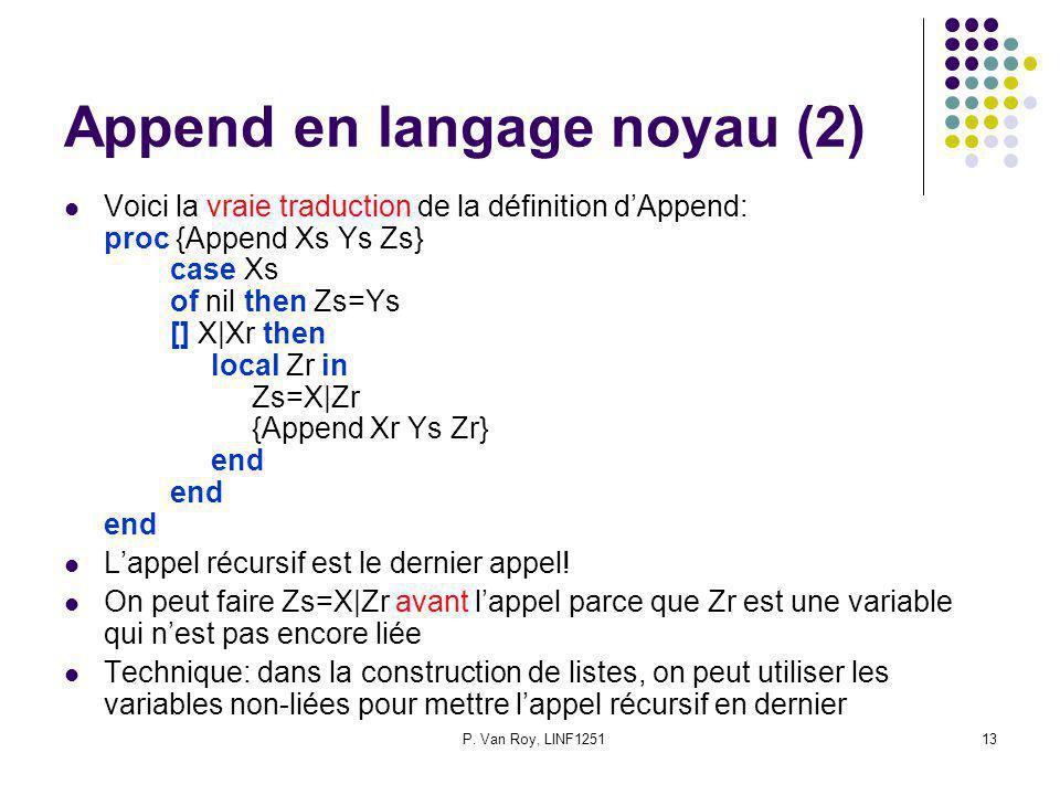P. Van Roy, LINF125113 Append en langage noyau (2) Voici la vraie traduction de la définition dAppend: proc {Append Xs Ys Zs} case Xs of nil then Zs=Y