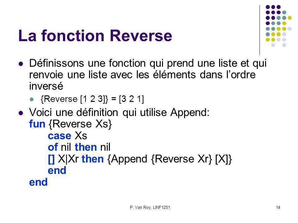 P. Van Roy, LINF125114 La fonction Reverse Définissons une fonction qui prend une liste et qui renvoie une liste avec les éléments dans lordre inversé