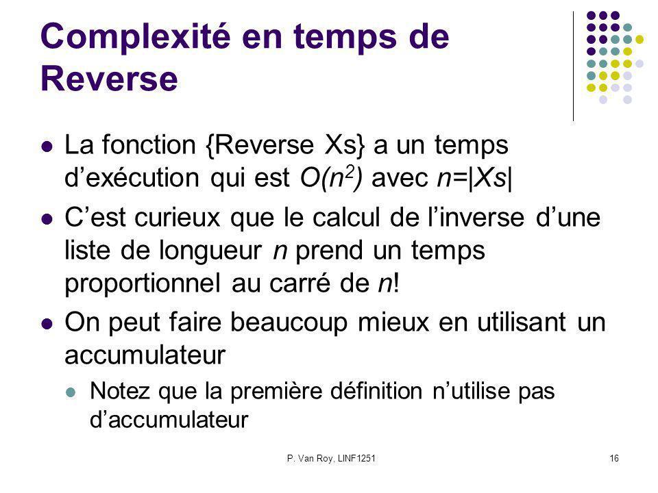 P. Van Roy, LINF125116 Complexité en temps de Reverse La fonction {Reverse Xs} a un temps dexécution qui est O(n 2 ) avec n=|Xs| Cest curieux que le c