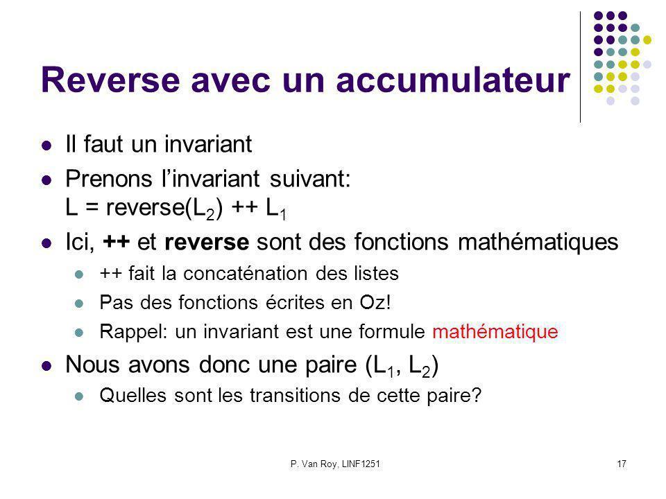 P. Van Roy, LINF125117 Reverse avec un accumulateur Il faut un invariant Prenons linvariant suivant: L = reverse(L 2 ) ++ L 1 Ici, ++ et reverse sont