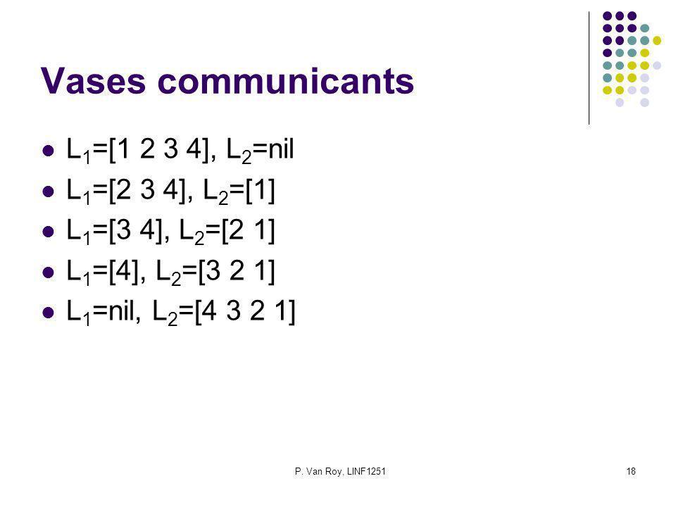 P. Van Roy, LINF125118 Vases communicants L 1 =[1 2 3 4], L 2 =nil L 1 =[2 3 4], L 2 =[1] L 1 =[3 4], L 2 =[2 1] L 1 =[4], L 2 =[3 2 1] L 1 =nil, L 2