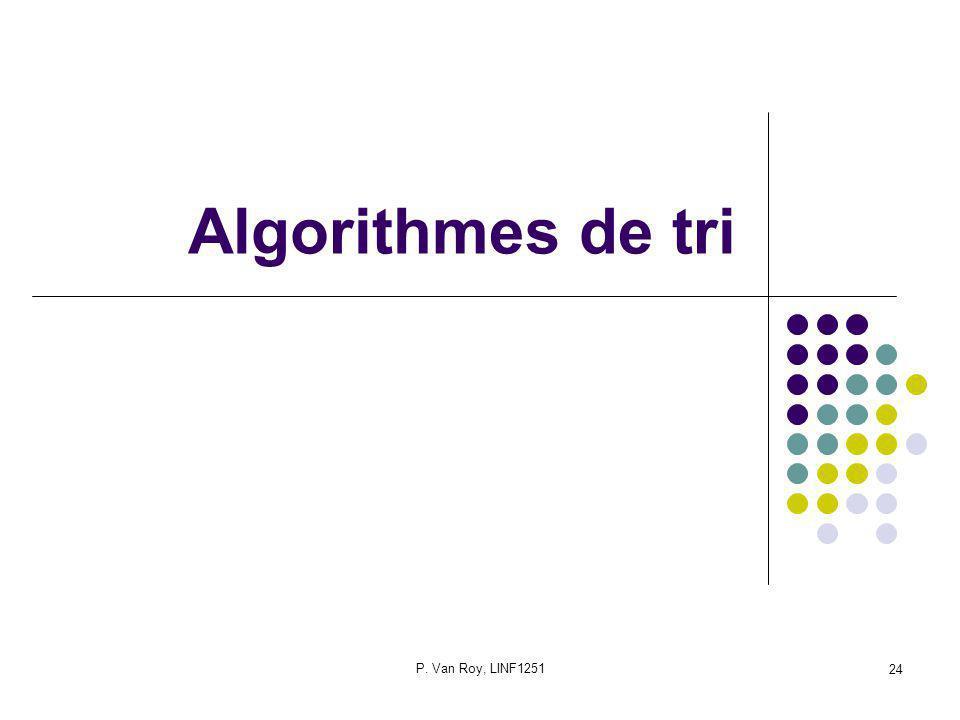 P. Van Roy, LINF1251 24 Algorithmes de tri