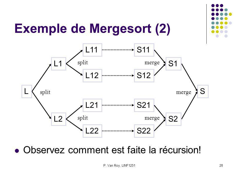 P. Van Roy, LINF125128 Exemple de Mergesort (2) Observez comment est faite la récursion.