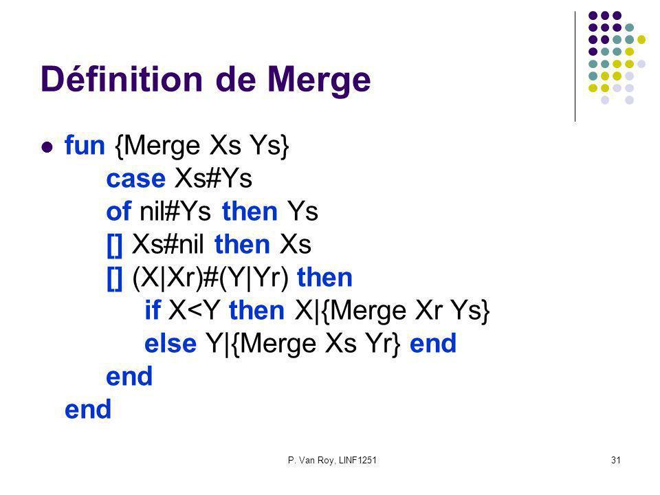 P. Van Roy, LINF125131 Définition de Merge fun {Merge Xs Ys} case Xs#Ys of nil#Ys then Ys [] Xs#nil then Xs [] (X|Xr)#(Y|Yr) then if X<Y then X|{Merge