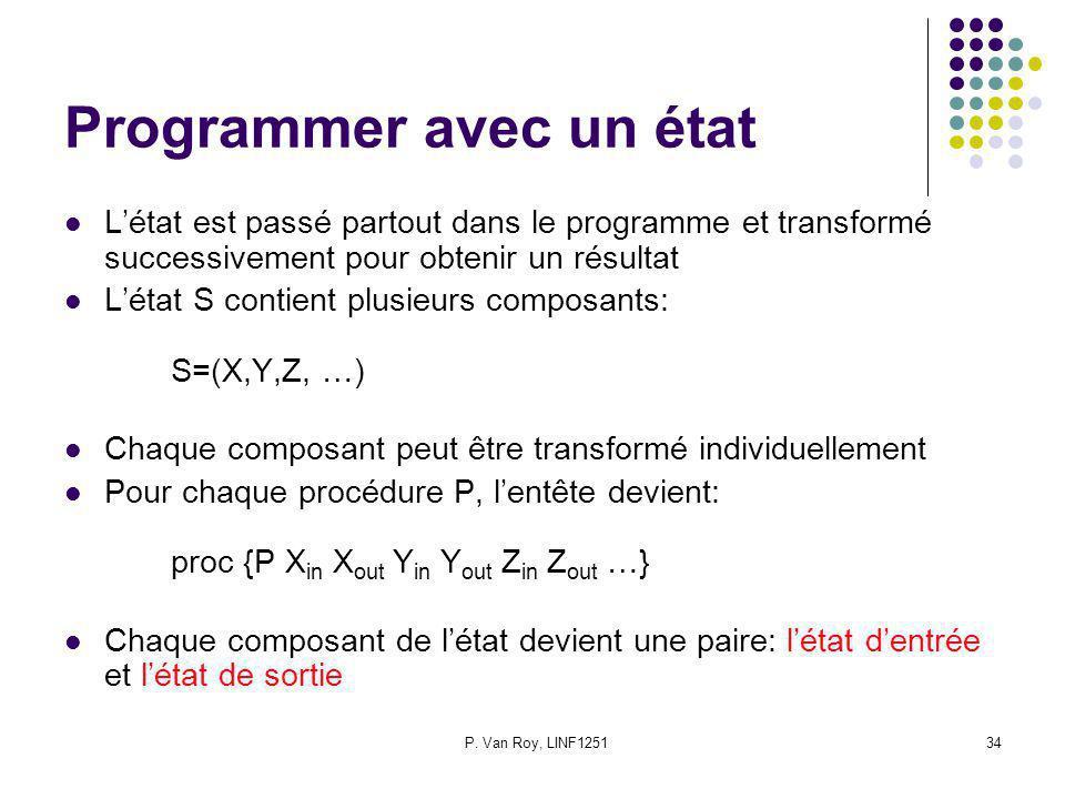 P. Van Roy, LINF125134 Programmer avec un état Létat est passé partout dans le programme et transformé successivement pour obtenir un résultat Létat S