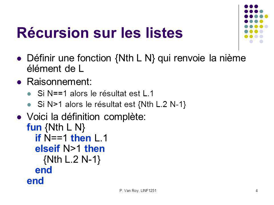 P. Van Roy, LINF12514 Récursion sur les listes Définir une fonction {Nth L N} qui renvoie la nième élément de L Raisonnement: Si N==1 alors le résulta