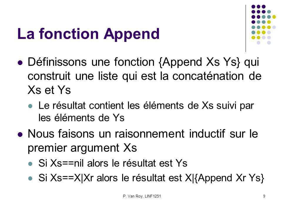 P. Van Roy, LINF12519 La fonction Append Définissons une fonction {Append Xs Ys} qui construit une liste qui est la concaténation de Xs et Ys Le résul