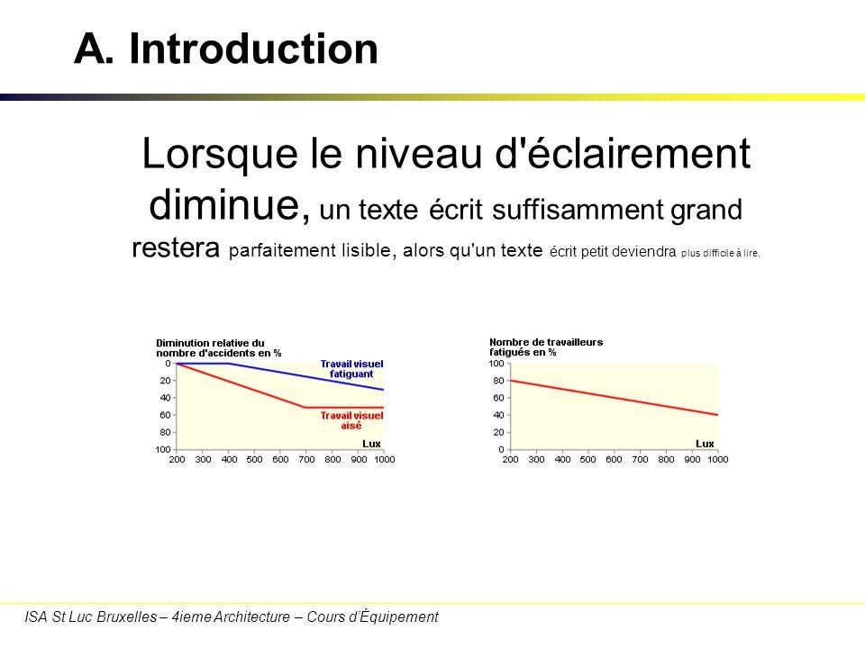 ISA St Luc Bruxelles – 4ieme Architecture – Cours dÉquipement A.