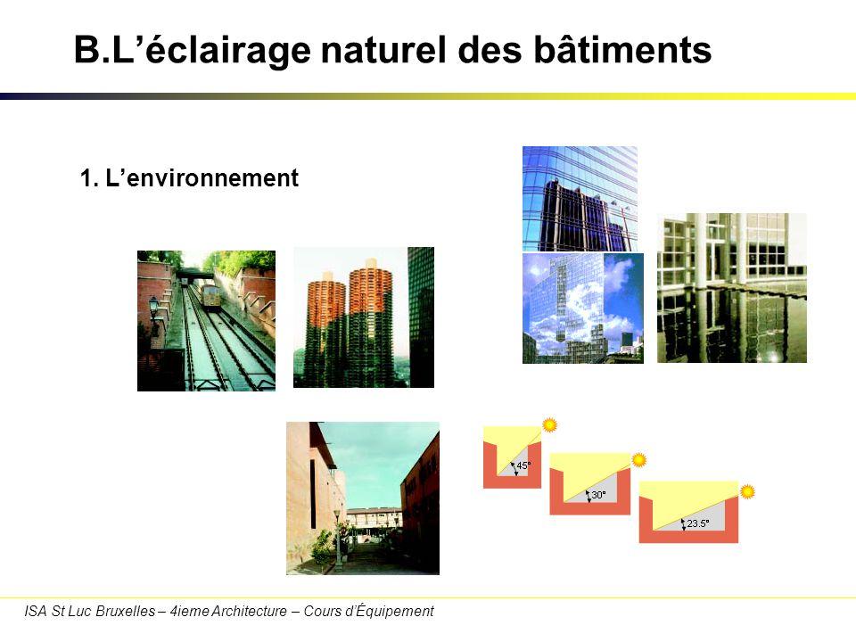 ISA St Luc Bruxelles – 4ieme Architecture – Cours dÉquipement B.Léclairage naturel des bâtiments 2Valoriser les différentes composantes de la lumière 1/Le rayonnement solaire direct (FD).