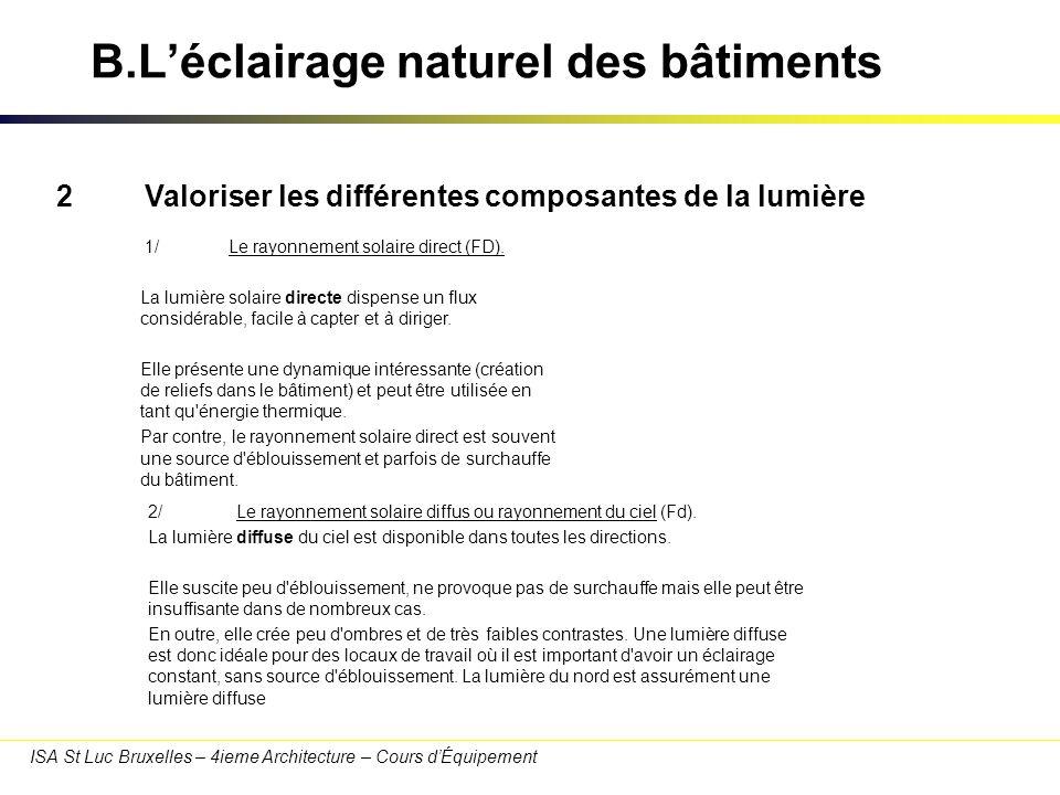 ISA St Luc Bruxelles – 4ieme Architecture – Cours dÉquipement B.Léclairage naturel des bâtiments 3.