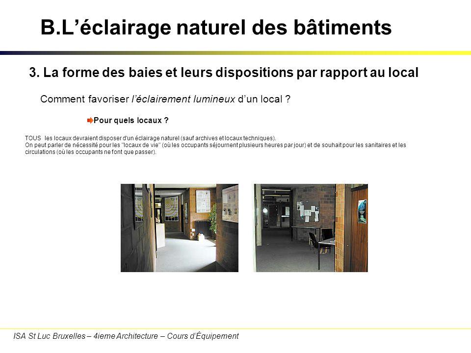 ISA St Luc Bruxelles – 4ieme Architecture – Cours dÉquipement B.Léclairage naturel des bâtiments Ouverture zénithale ou latérale.