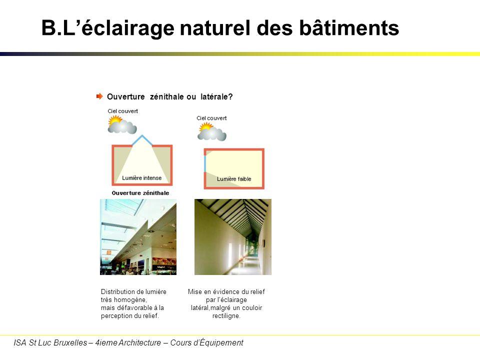 ISA St Luc Bruxelles – 4ieme Architecture – Cours dÉquipement B.Léclairage naturel des bâtiments les apports d été sont toujours excédentaires au niveau d une ouverture en toiture.