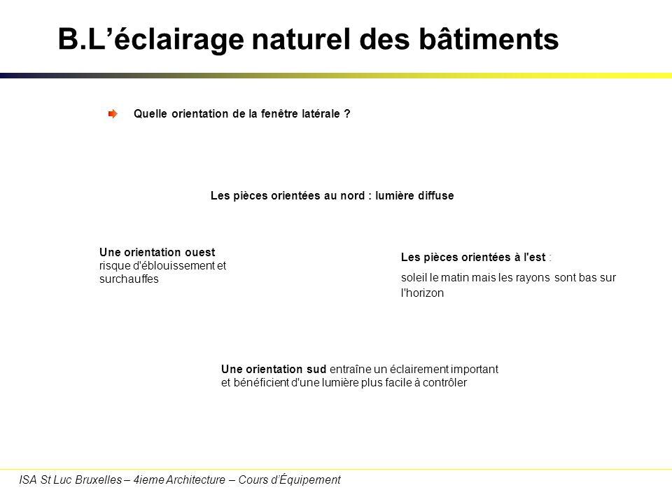ISA St Luc Bruxelles – 4ieme Architecture – Cours dÉquipement B.Léclairage naturel des bâtiments Les dimensions de l ouverture Le facteur de lumière du jour (FLJ).