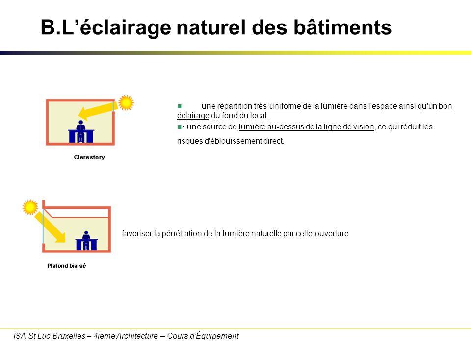 ISA St Luc Bruxelles – 4ieme Architecture – Cours dÉquipement B.Léclairage naturel des bâtiments La forme de la fenêtre L idéal réside dans une fenêtre horizontale mais dont le linteau est élevé