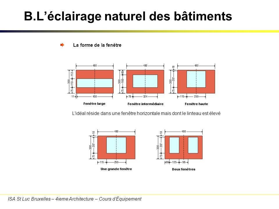 ISA St Luc Bruxelles – 4ieme Architecture – Cours dÉquipement B.Léclairage naturel des bâtiments 4.Les obstructions.