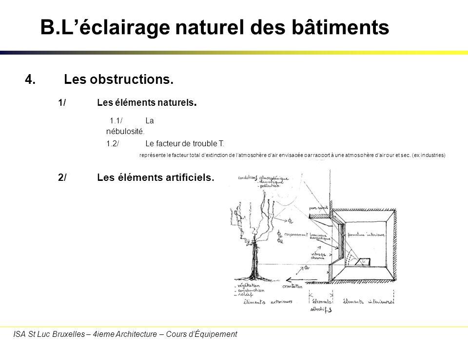 ISA St Luc Bruxelles – 4ieme Architecture – Cours dÉquipement B.Léclairage naturel des bâtiments 2.1/Les éléments liés au site.