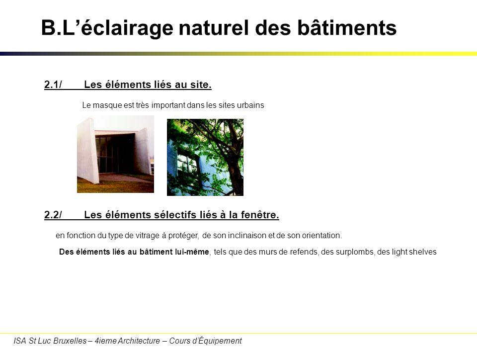 ISA St Luc Bruxelles – 4ieme Architecture – Cours dÉquipement B.Léclairage naturel des bâtiments 2.2.1/Le châssis de la fenêtre.