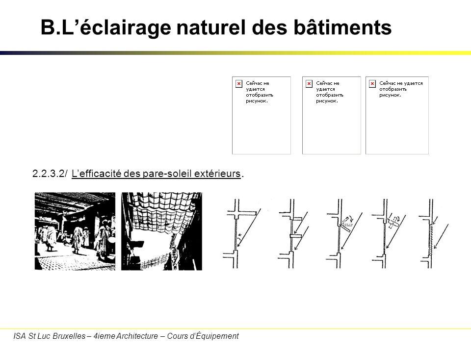 ISA St Luc Bruxelles – 4ieme Architecture – Cours dÉquipement B.Léclairage naturel des bâtiments 5.