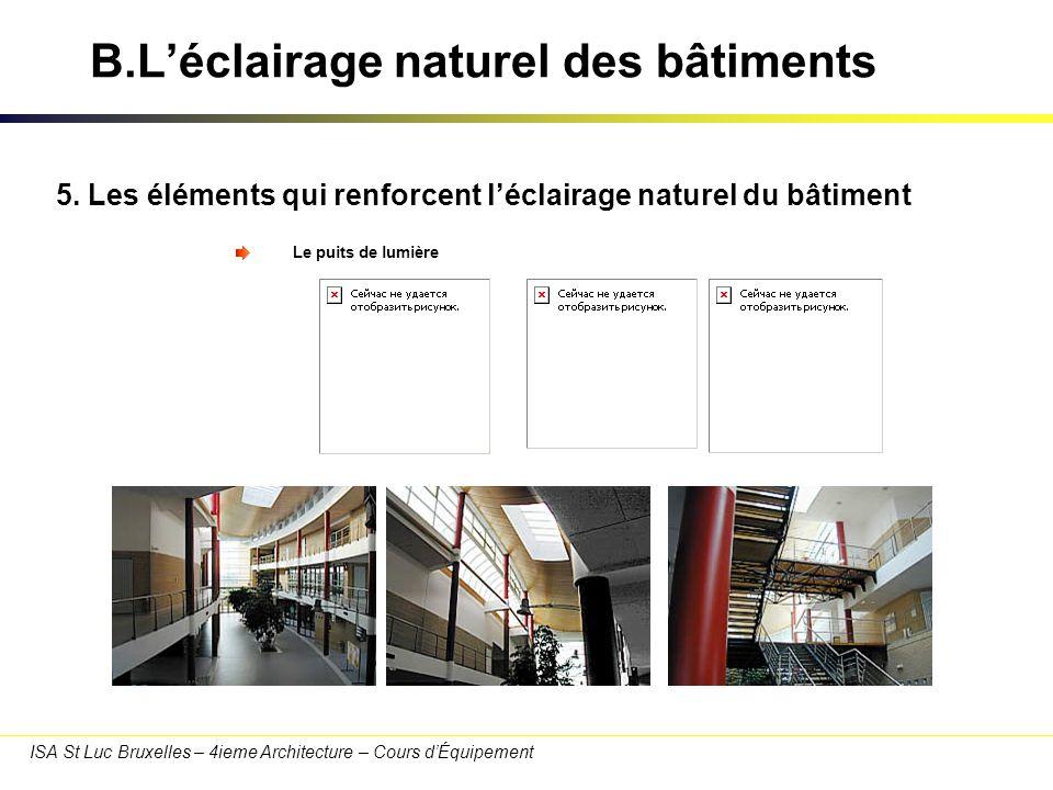 ISA St Luc Bruxelles – 4ieme Architecture – Cours dÉquipement B.Léclairage naturel des bâtiments Le conduit solaire Le light shelf