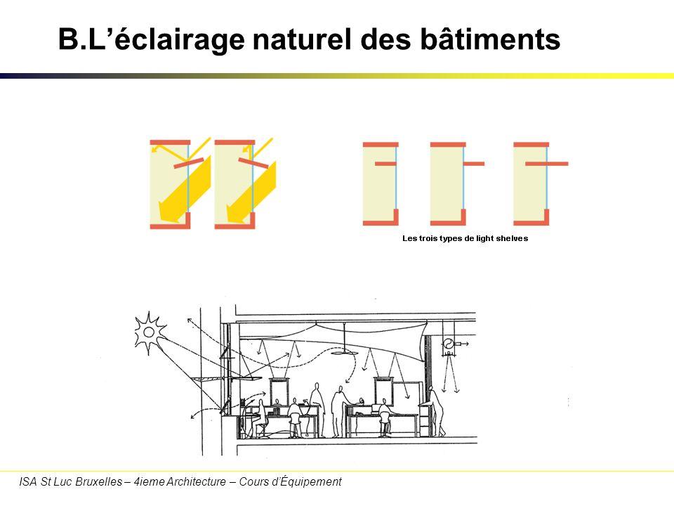 ISA St Luc Bruxelles – 4ieme Architecture – Cours dÉquipement B.Léclairage naturel des bâtiments