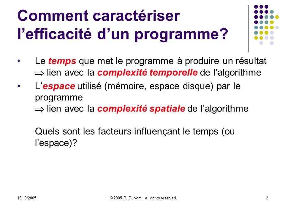 13/10/2005© 2005 P. Dupont. All rights reserved.2 Comment caractériser lefficacité dun programme.