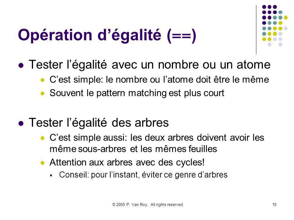 © 2005 P. Van Roy. All rights reserved.10 Opération dégalité ( == ) Tester légalité avec un nombre ou un atome Cest simple: le nombre ou latome doit ê