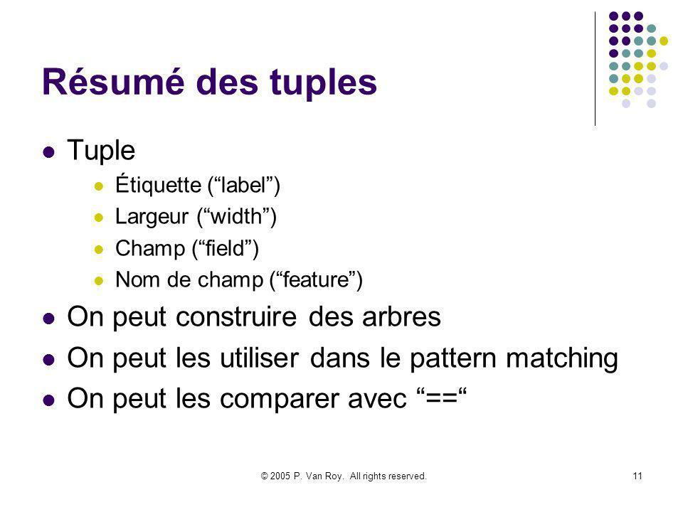 © 2005 P. Van Roy. All rights reserved.11 Résumé des tuples Tuple Étiquette (label) Largeur (width) Champ (field) Nom de champ (feature) On peut const