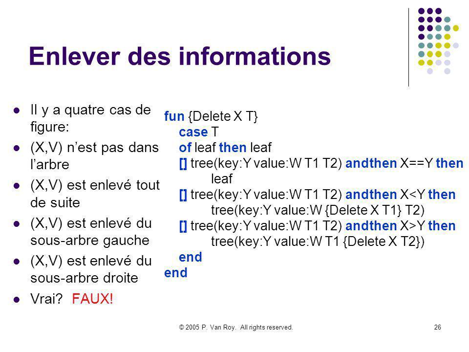 © 2005 P. Van Roy. All rights reserved.26 Enlever des informations Il y a quatre cas de figure: (X,V) nest pas dans larbre (X,V) est enlevé tout de su