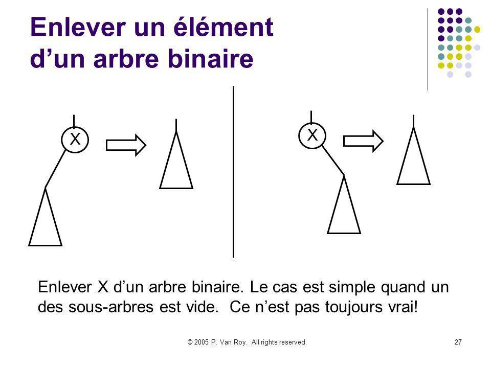 © 2005 P. Van Roy. All rights reserved.27 Enlever un élément dun arbre binaire X X Enlever X dun arbre binaire. Le cas est simple quand un des sous-ar
